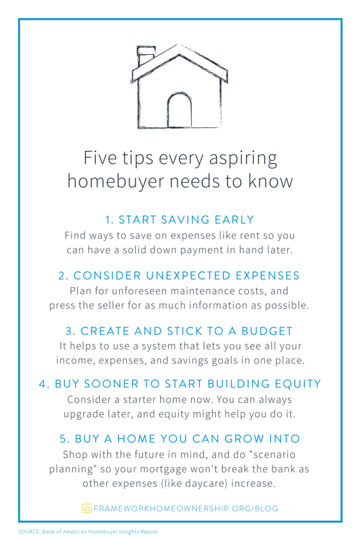 Five_tips_every_aspiring_homebuyer_needs_to_know